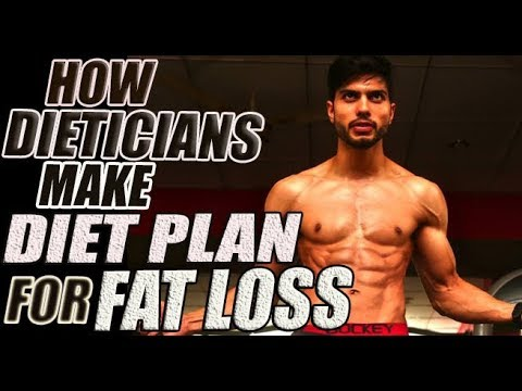 How to make your Diet Program for Fat Loss I Healthy Diet I Balance Diet
