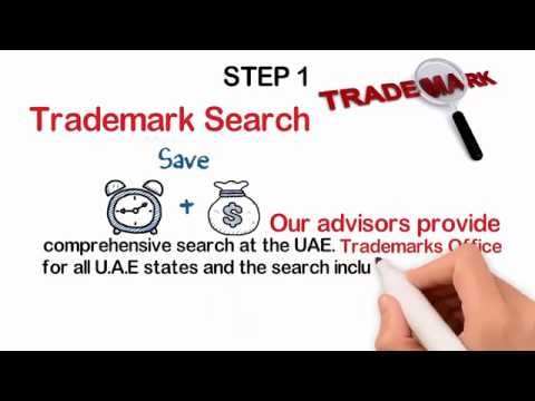 How to register a Trademark in United Arab Emirates
