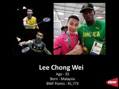 Top 10 Men's Singles - BWF World Rankings - Updated