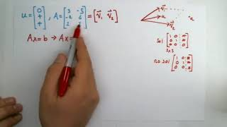 Is u in the plane spanned by the column vectors of A? thumbnail
