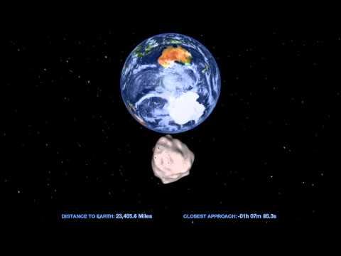 Asteroid 2012 DA14 - Near-Earth Flight Path | NASA JPL Space Science HD Video