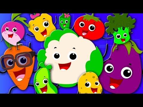 Ten Little Vegetables | Learn Vegetables | Nursery Rhymes And Kids Songs For Children kids tv
