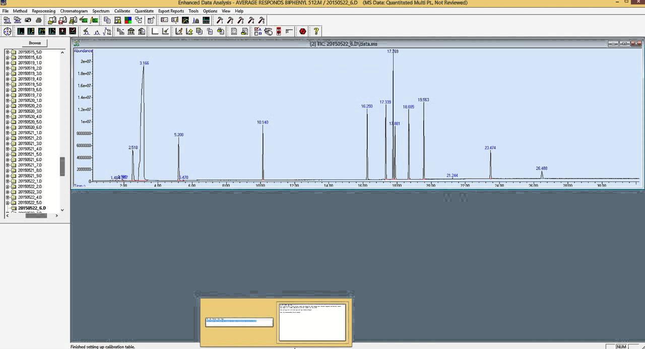 gcms calibration tutorial youtube rh youtube com gc/msd chemstation manual agilent msd chemstation software manual