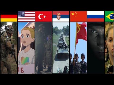 Army Recruitment Ads - International Comparison