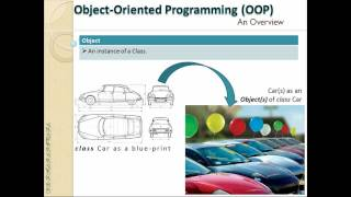 .Net Training Session 09 - Object Oriented Programming using C#