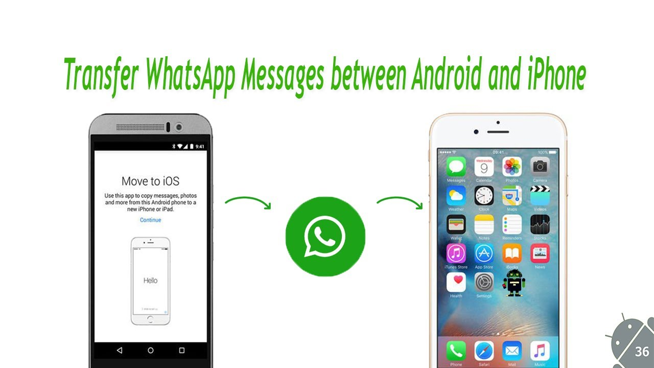 Transfer whatsapp messages from android to ios
