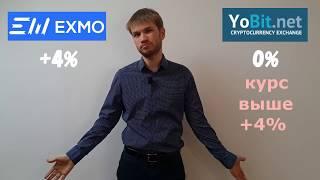 Как очень дешево купить биткоин и альткоины
