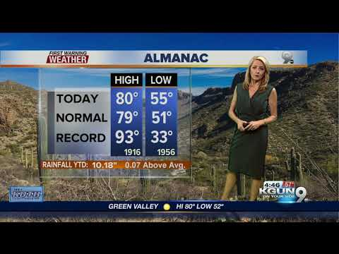 First Warning Weather Thursday November 2, 2017
