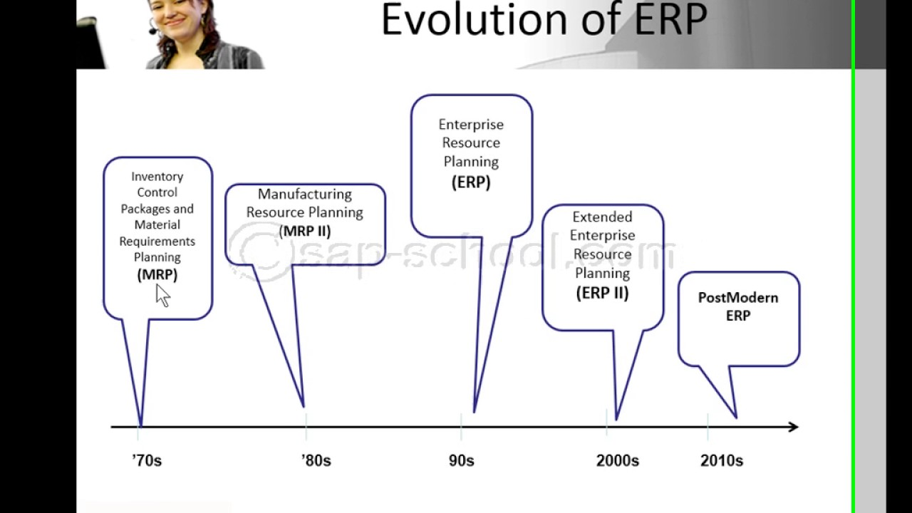 what is erp why do we need sap erp  [ 1280 x 720 Pixel ]