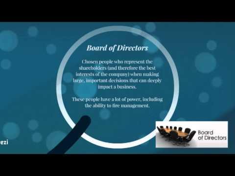 IFB 1.5: Shareholder Rights