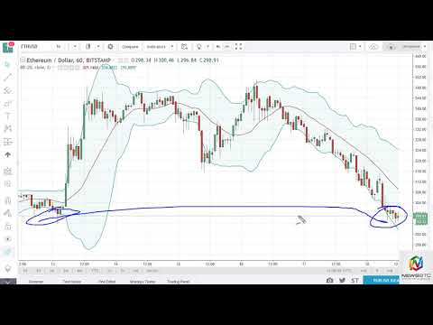 ETH/USD and ETH/BTC Technical Analysis October 19th, 2017
