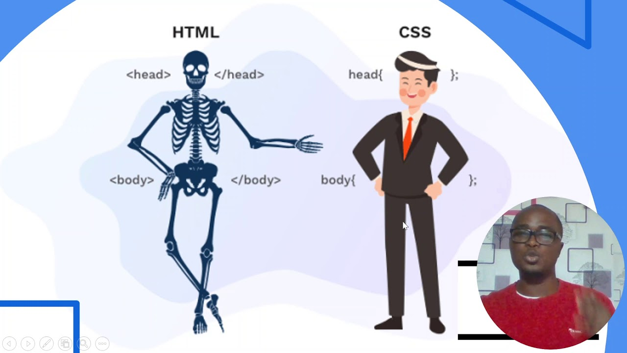 Introduction To Css  What Is Css