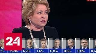 Валентина Матвиенко: такой результат на выборах - это настоящая поддержка народа - Россия 24