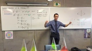 Features of the Hyperbola (2 of 3: Finding the Asymptotes and Conjugate Hyperbola)