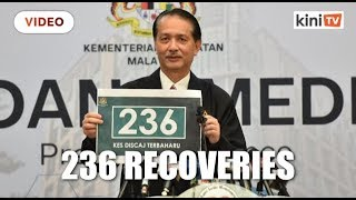 Malaysia records highest number of daily recoveries with 236 cases