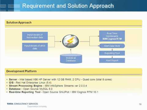 Real Time Capital Market Surveillance using IBM Infosphere Streams