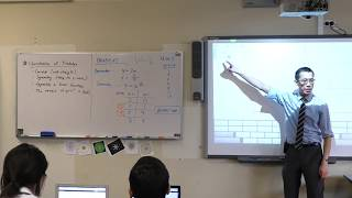 Introduction to Parabolas (2 of 2: Characteristics & translations)