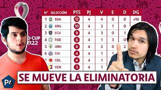 ELIMINATORIAS QATAR 2022 CONMEBOL   ANÁLISIS y RESUMEN Fecha 4   ¿Qué viene para las selecciones?