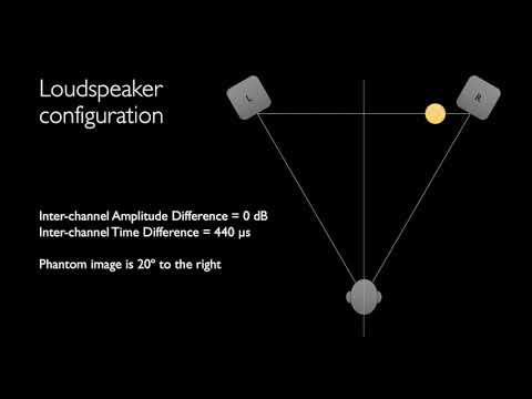 introduction-to-acoustics:-part-4