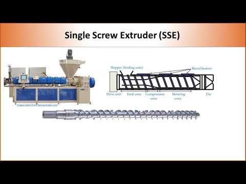 Polymer Extrusion - Single  Screw Extruder Vs. Twin Screw Extruder