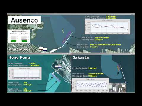 Shipping Supply Chain Simulation for the Oil and LNG Industries