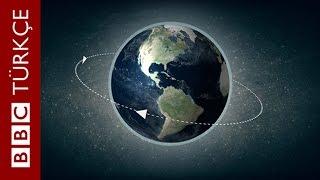 Dünya ters yöne dönse ne olurdu? - BBC TÜRKÇE