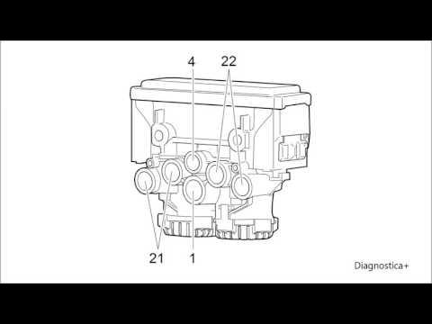 Модулятор абс Renault.