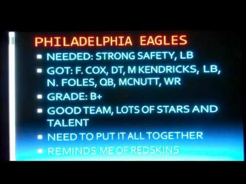 2012 NFL Draft Recap, Grades, Review