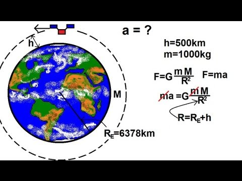 Physics - Mechanics: Gravity (6 of 20) Acceleration (and Weight) Of A Satellite In Orbit