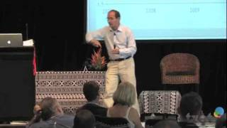 How interest rate policies will change: future inflation risks, global economy keynote speaker