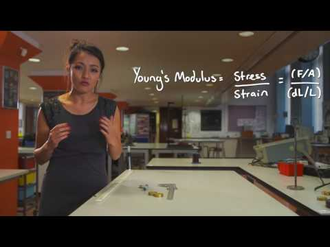 Is Young's modulus relevant to research?