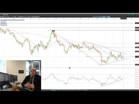 Weekly Trading Outlook Oct 5: Fallout from weak payrolls on FOMC, USD, gold and stocks