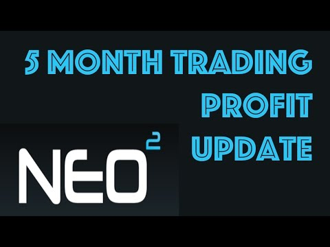 Neo2 Software Review - Binary Umpire