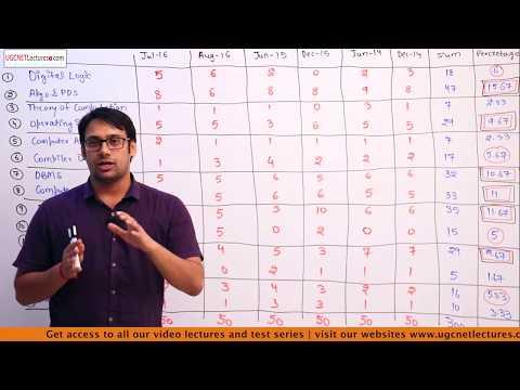UGC NET Computer Science CSE Paper 2 Subject wise analysis
