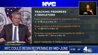Coronavirus Update: NYC Could Begin Reopening By Mid-June