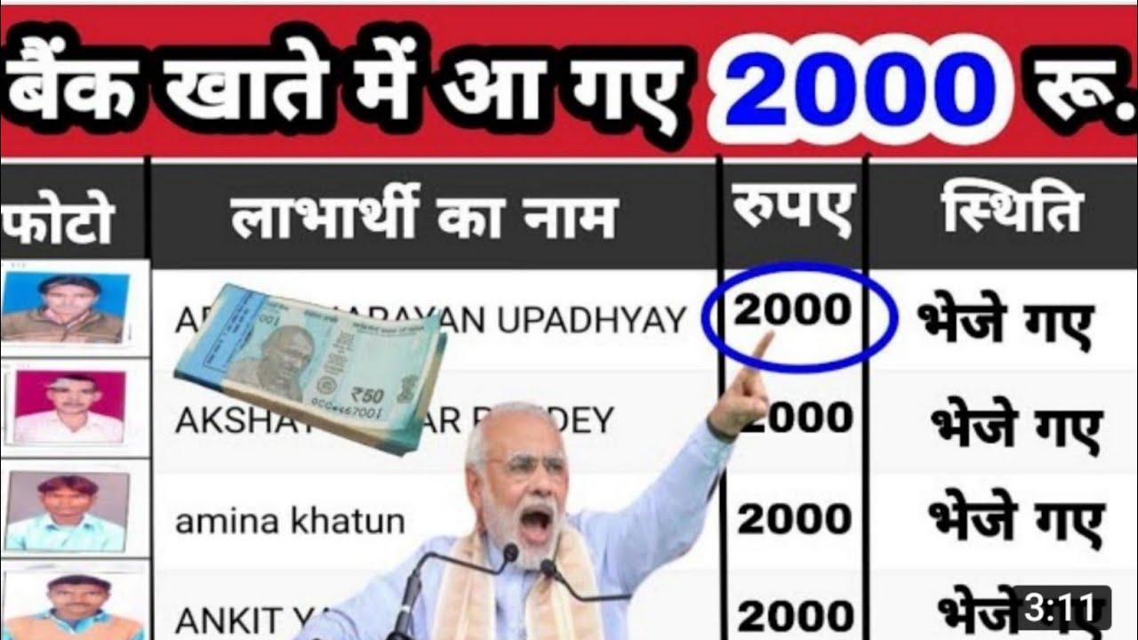 सभी के बैंक खाते में 2000 रुपये आ गए नई लिस्ट में नाम देखें,pm kisan new beneficiary list agust 2021