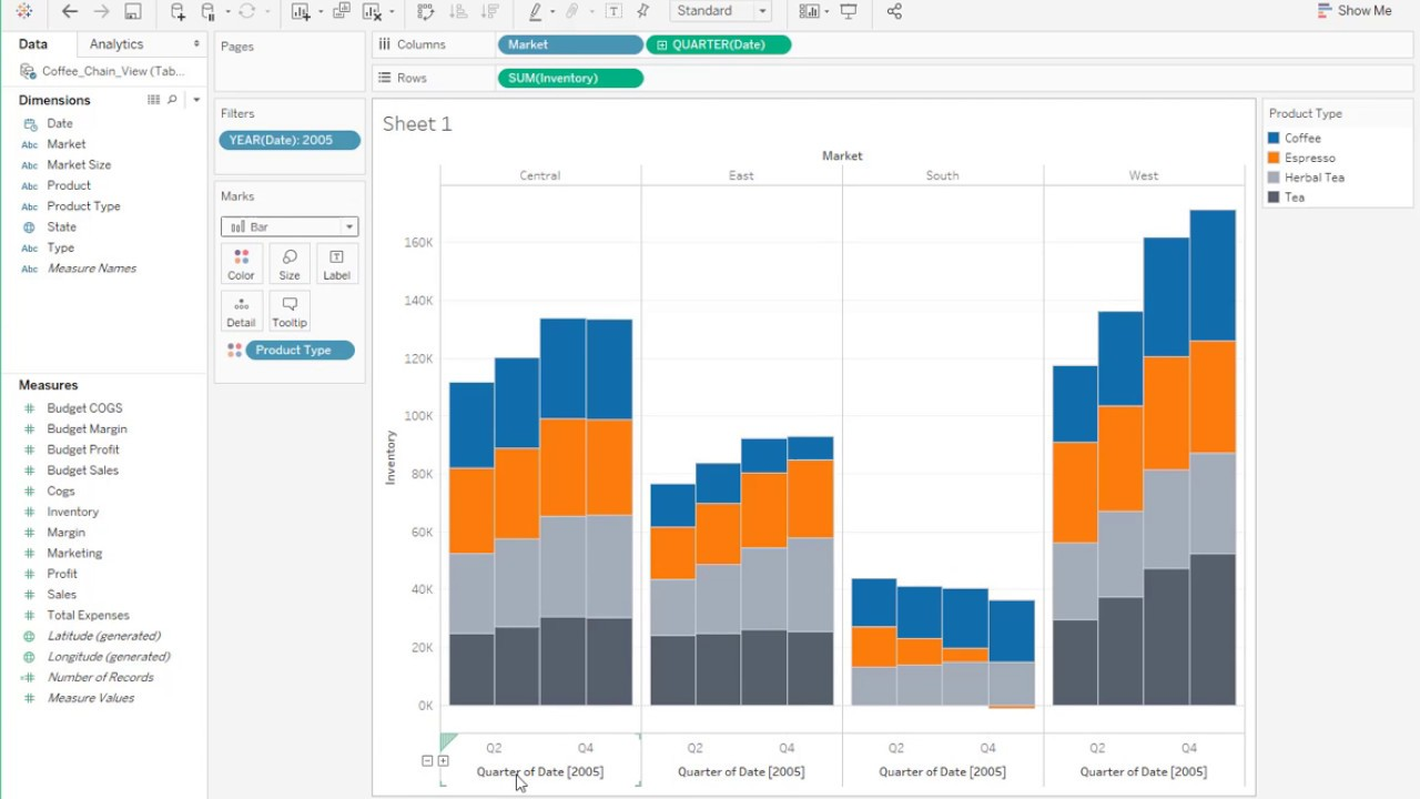 Creation of a Grouped Bar Chart | Tableau Software