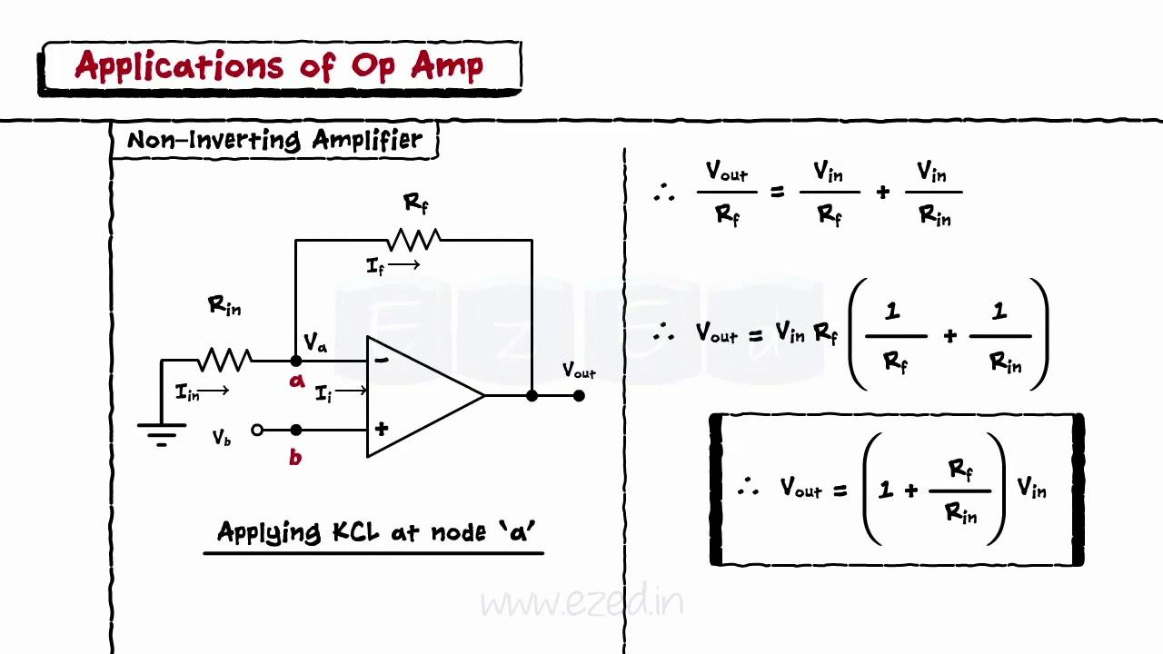 operational amplifiers block diagram inverting non inverting op amp adder subtractor [ 1280 x 720 Pixel ]