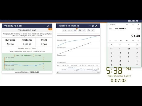 Hull Moving Average Indicator Binary Options Volatility Index 75 No Touch Strategy