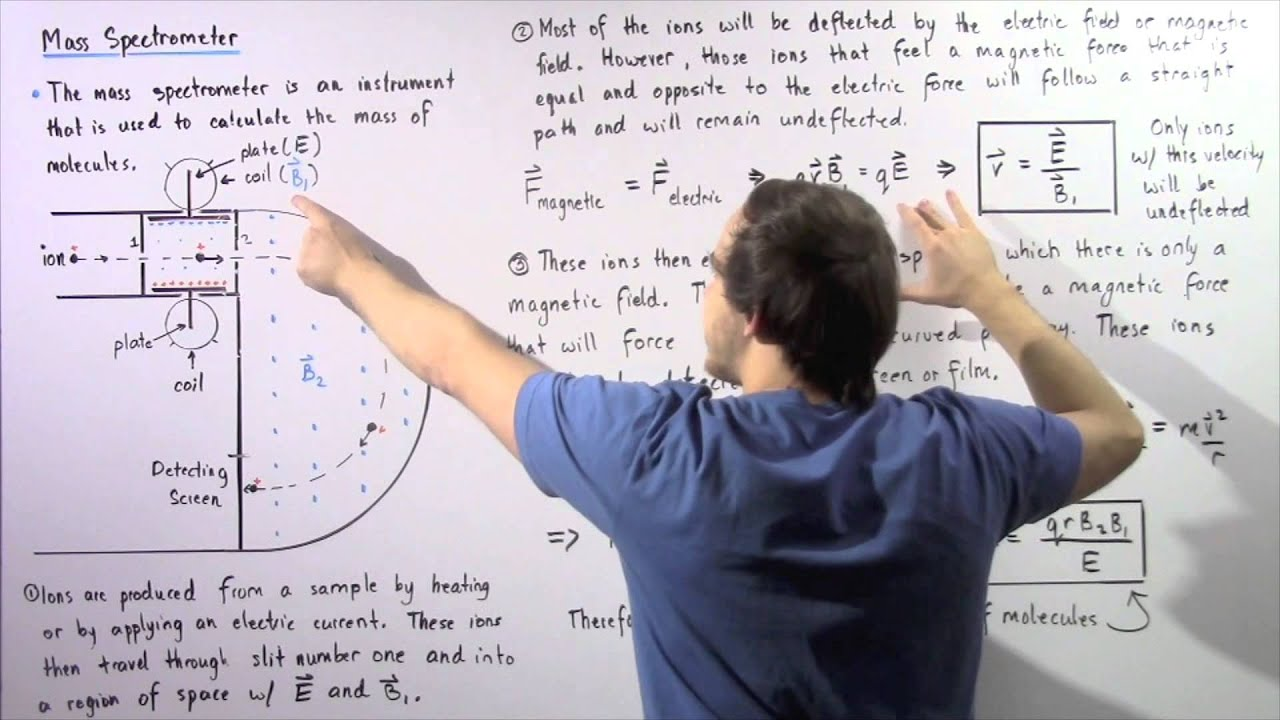 Mass Spectrometer Equation