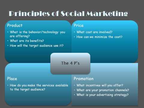 Social Marketing Final (Public Health)
