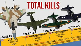 Fighter Aircraft with Most Kills Comparison 3D