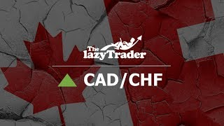FX Trading: How To Trade CADCHF as a Forex Reversal