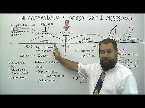 The Commandments of God: Part 1 Moses and the Law