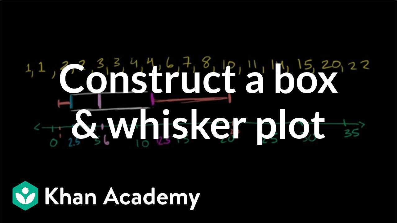 Box and whisker plot: how to construct (video) | Khan Academy