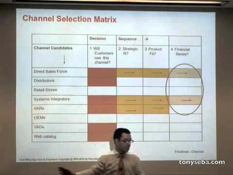 distribution channel strategy Start studying ch 15 learn vocabulary, terms, and this is an example of problems associated with which of the following six cs of distribution channel strategy.