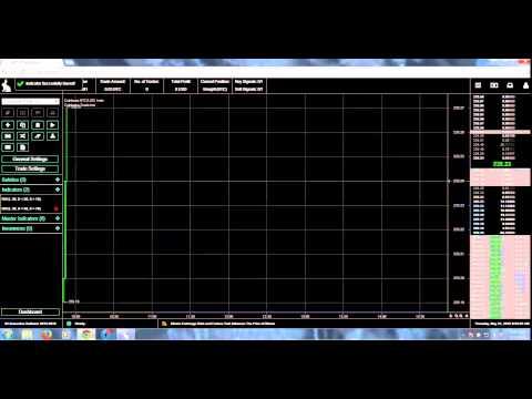 Haasbot Trade Bot Overview