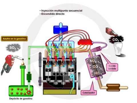 ASÍ FUNCIONA EL AUTOMÓVIL (I) - 1.12 Alimentación y encendido del motor de gasolina (16/22)