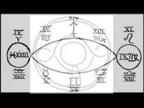 Religious Metaphysics 2.2A:: Toroidal Tachyonic Thoughts: a lecture by Jonathan Barlow Gee (12/14)