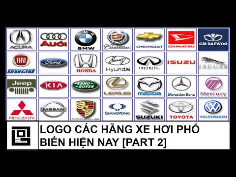 [PART 2] TỔNG HỢP LOGO CÁC HÃNG XE HƠI PHỔ BIẾN HIỆN NAY. ALL POPULAR CAR BRANDS LOGOS !